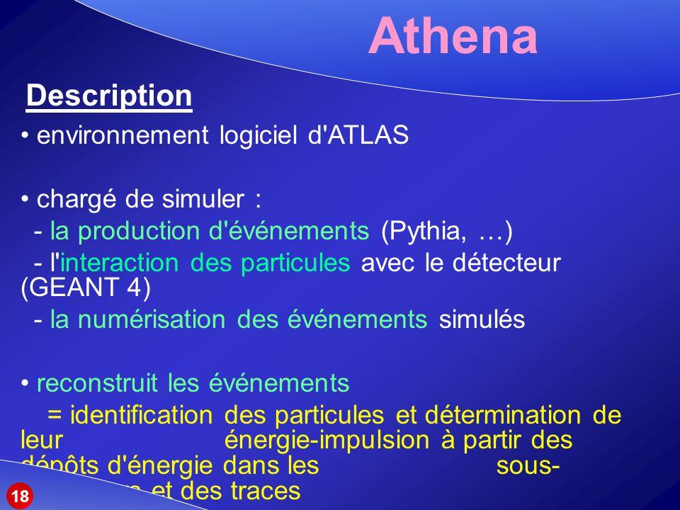 Athena Description environnement logiciel d ATLAS chargé de simuler :