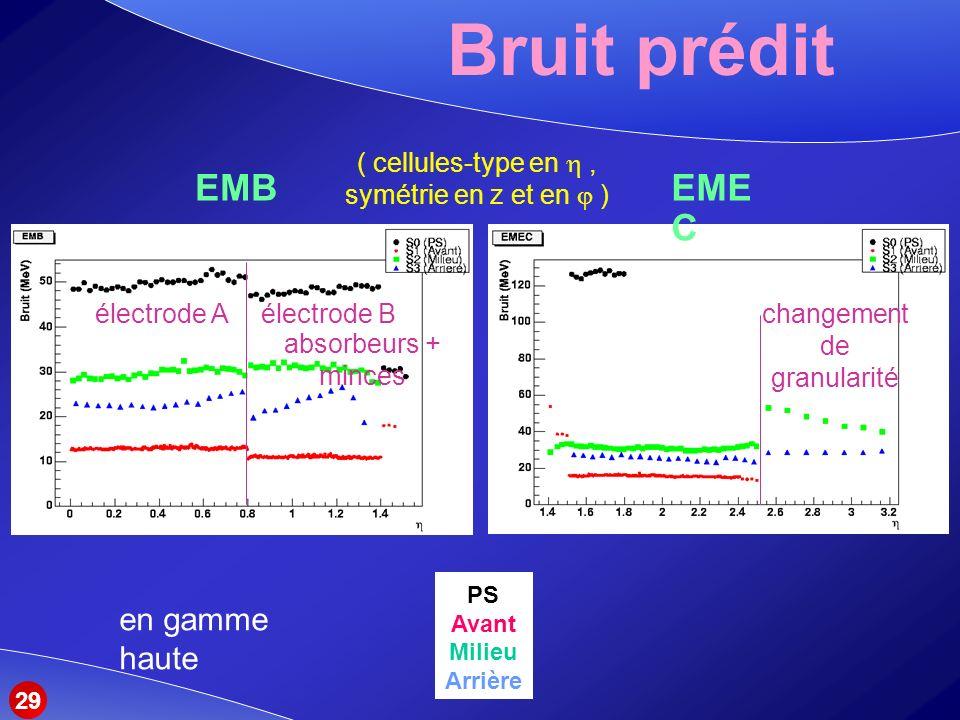 Bruit prédit EMB EMEC en gamme haute