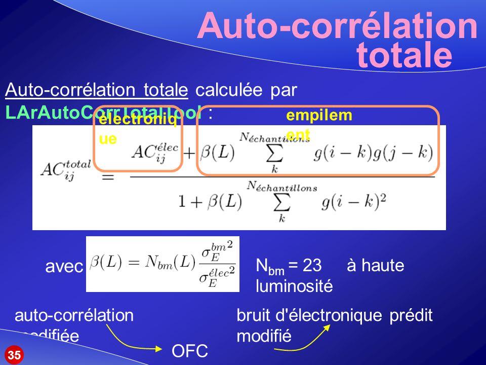 Auto-corrélation totale