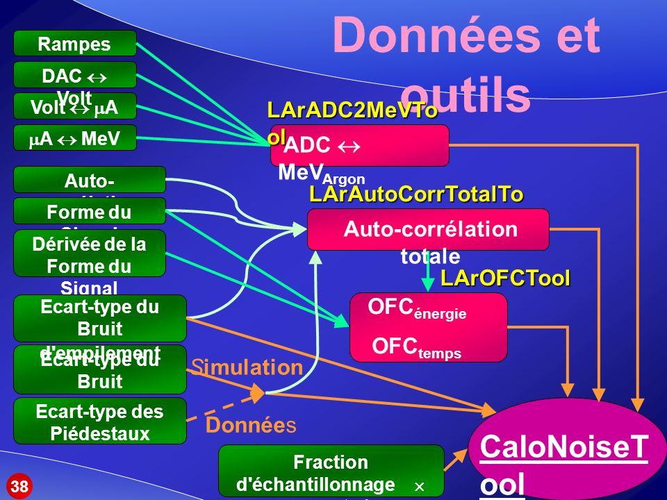 Données et outils CaloNoiseTool LArADC2MeVTool LArAutoCorrTotalTool