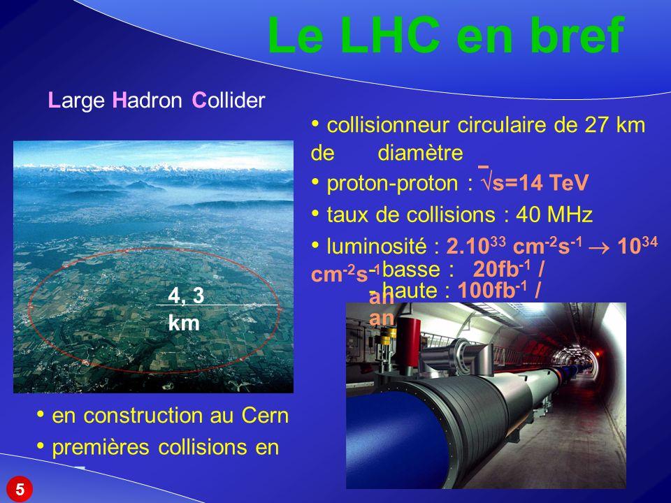 Le LHC en bref collisionneur circulaire de 27 km de diamètre