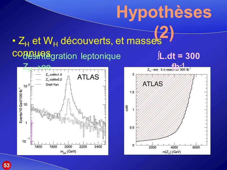 Hypothèses (2) ZH et WH découverts, et masses connues