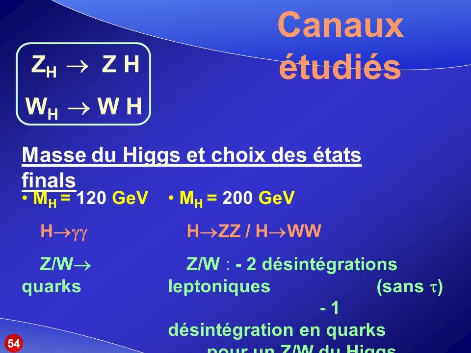 Canaux étudiés ZH  Z H WH  W H