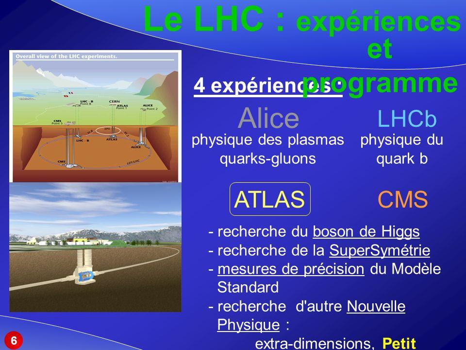 physique des plasmas quarks-gluons
