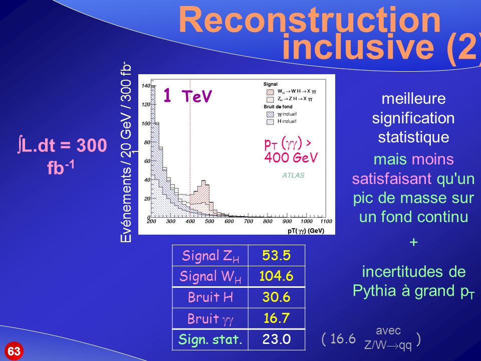 Reconstruction inclusive (2)