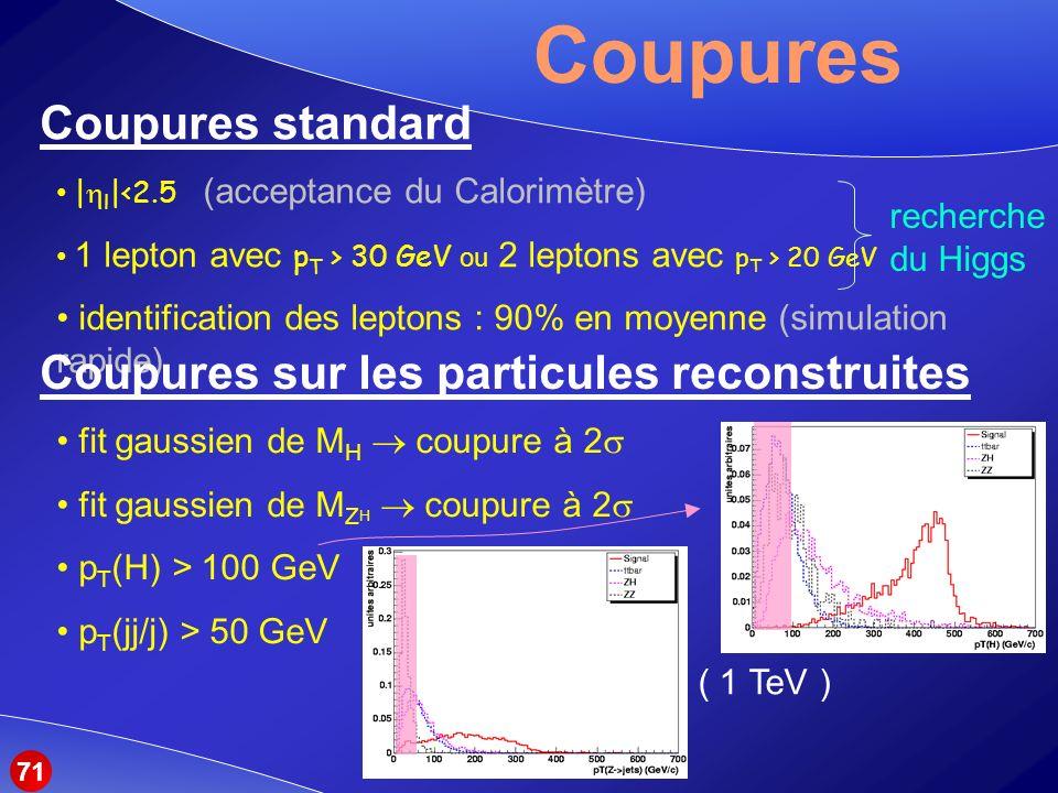 Coupures Coupures standard Coupures sur les particules reconstruites