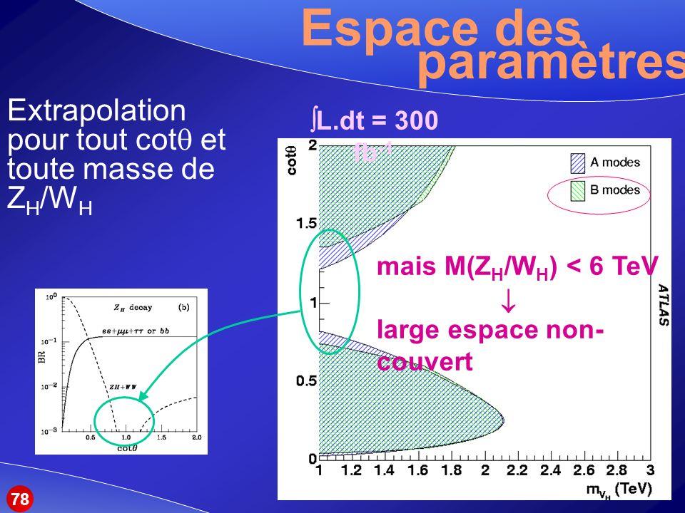 Extrapolation pour tout cot et toute masse de ZH/WH