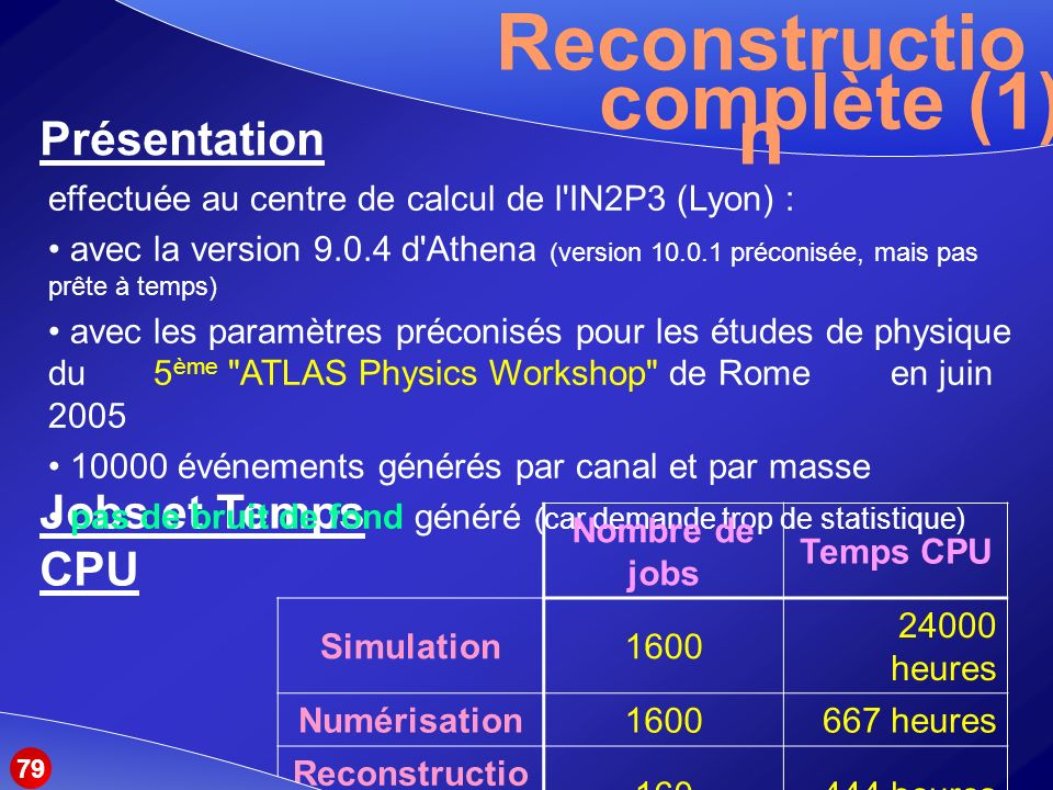 Reconstruction complète (1)