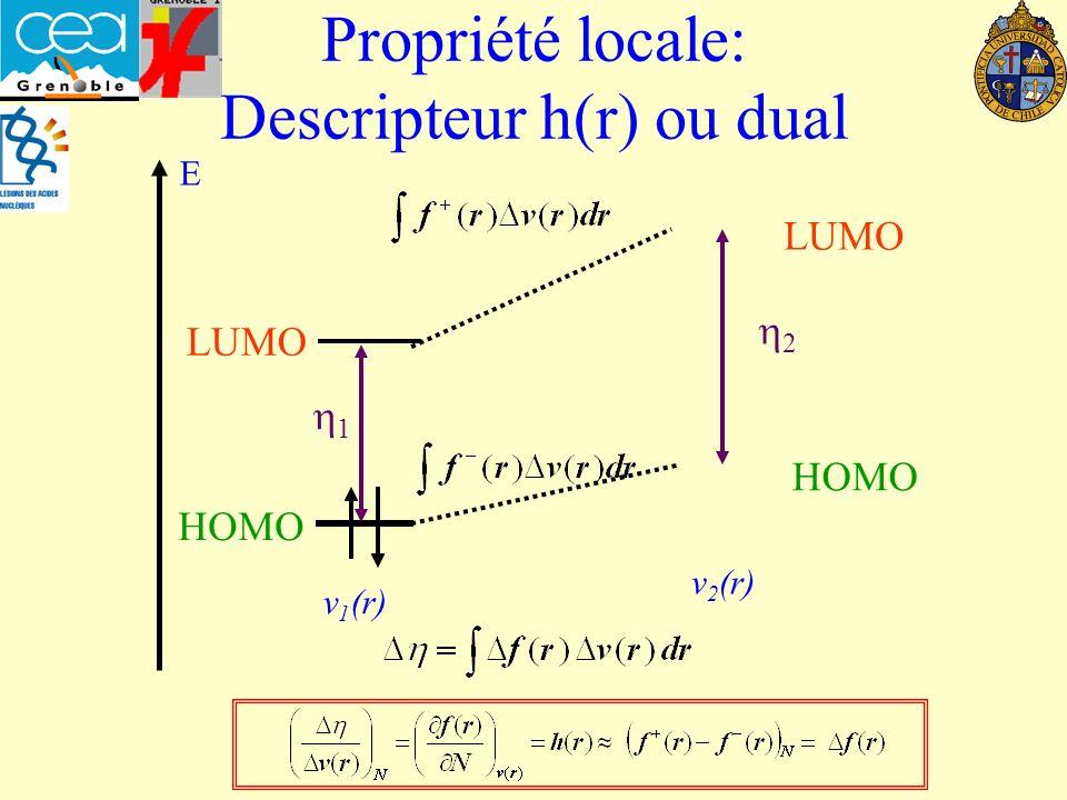 Propriété locale: Descripteur h(r) ou dual