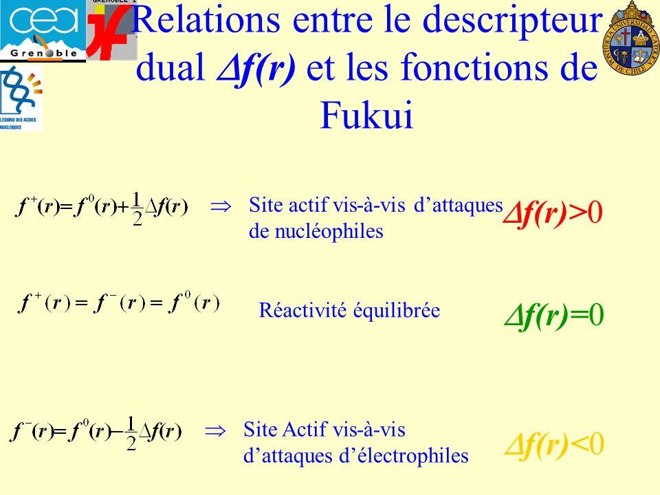 Relations entre le descripteur dual Df(r) et les fonctions de Fukui