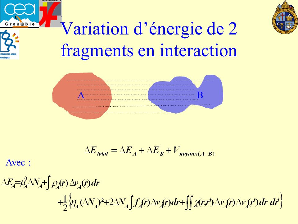Variation d'énergie de 2 fragments en interaction
