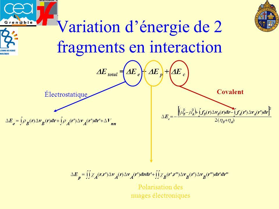 Variation d'énergie de 2 fragments en interaction