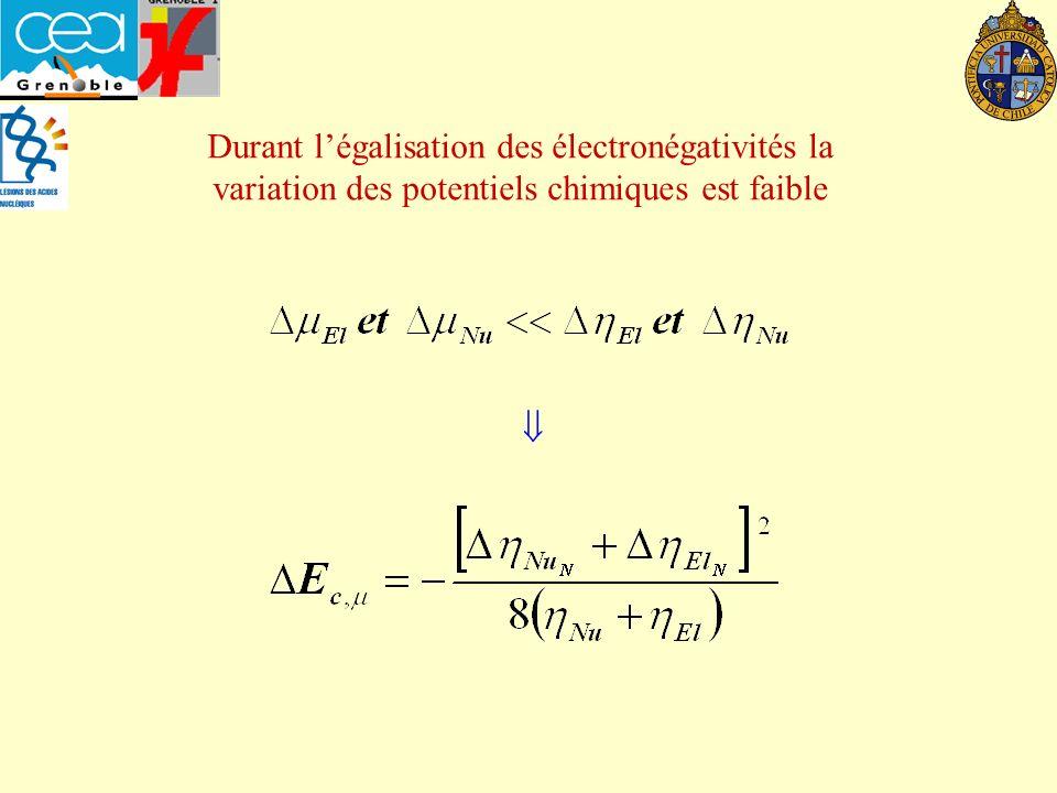 Durant l'égalisation des électronégativités la variation des potentiels chimiques est faible
