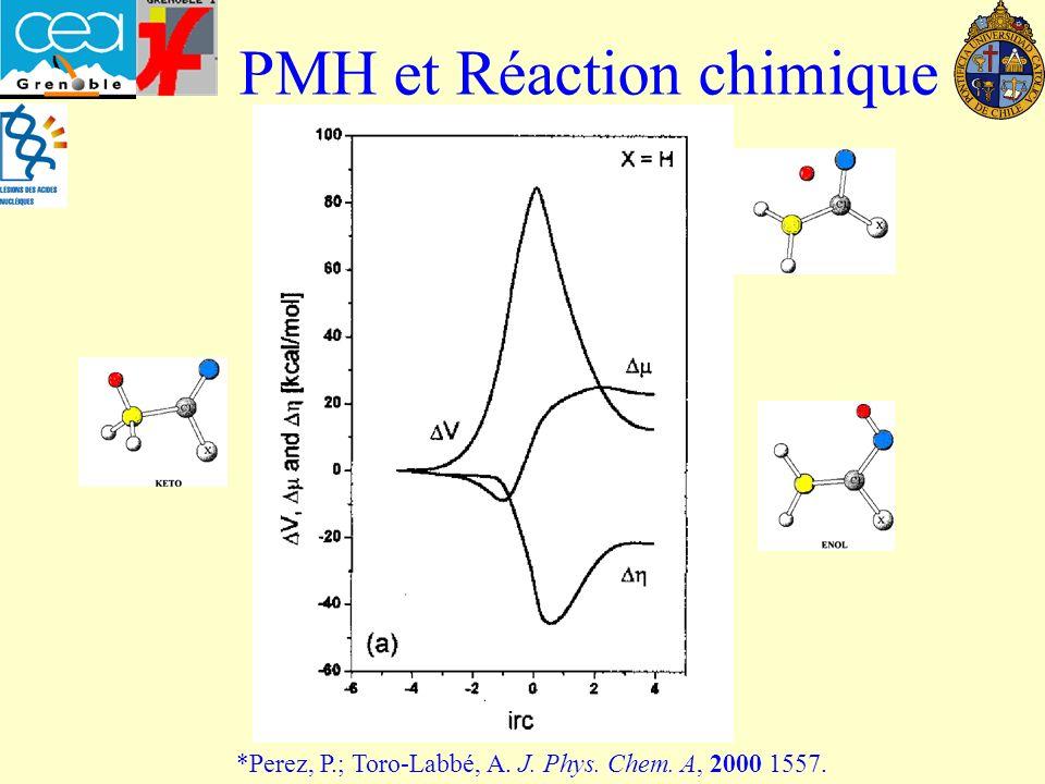 PMH et Réaction chimique