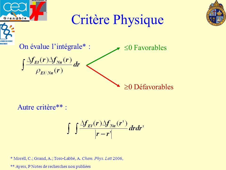 Critère Physique On évalue l'intégrale* : 0 Favorables