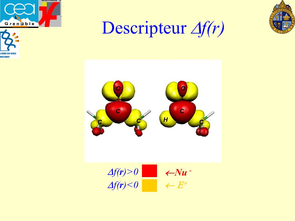 Descripteur Df(r) Nu -  E+ f(r)>0 f(r)<0