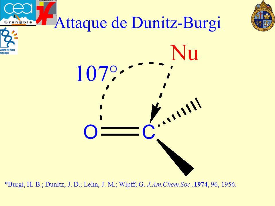Attaque de Dunitz-Burgi