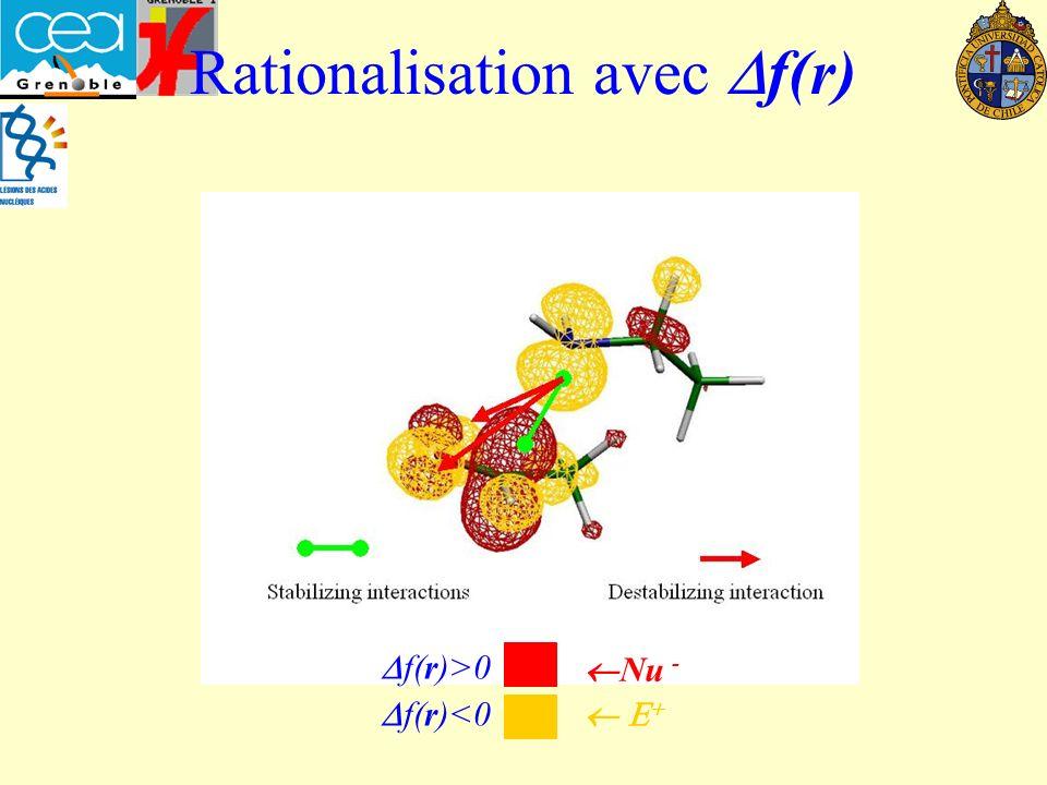 Rationalisation avec Df(r)