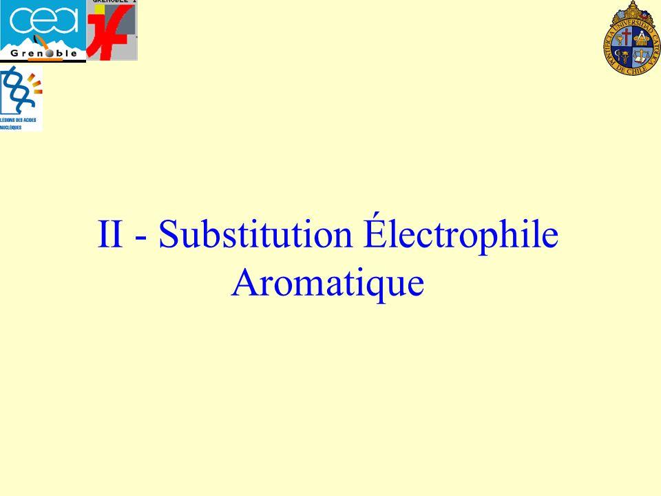 II - Substitution Électrophile Aromatique