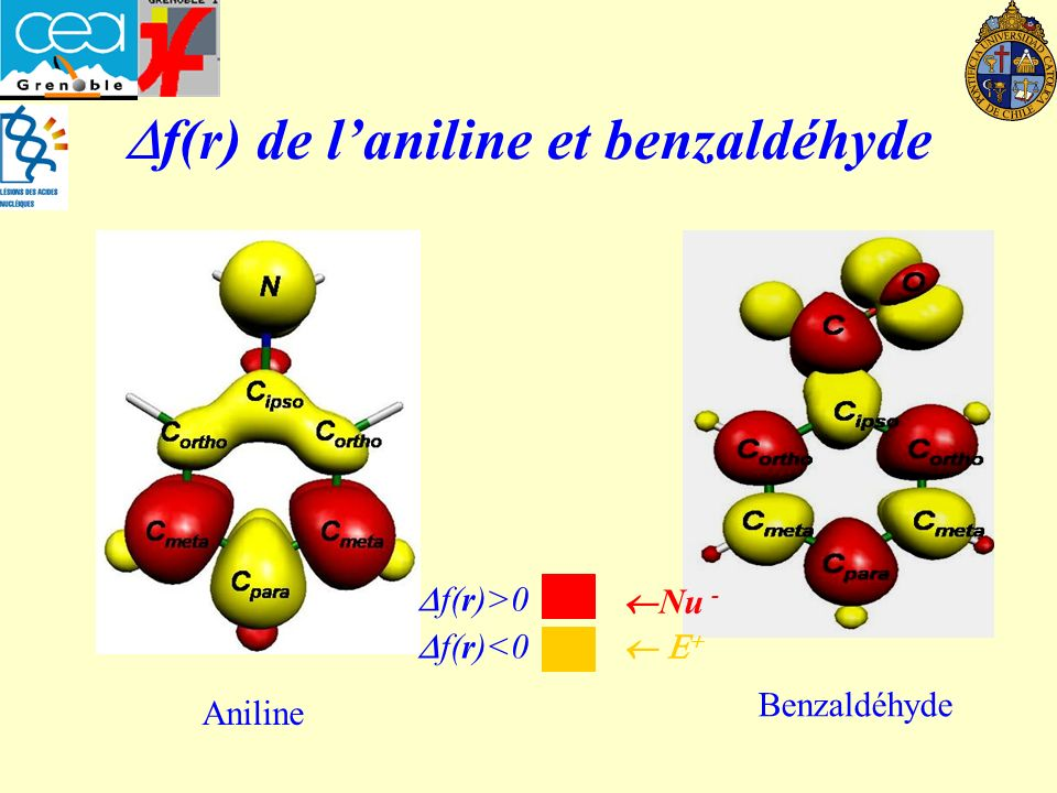 Df(r) de l'aniline et benzaldéhyde