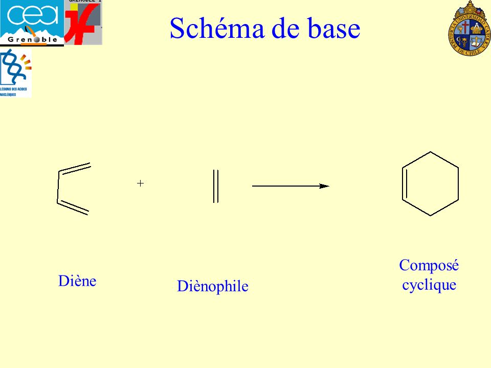 Schéma de base Composé cyclique Diène Diènophile