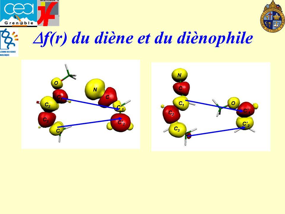 Df(r) du diène et du diènophile