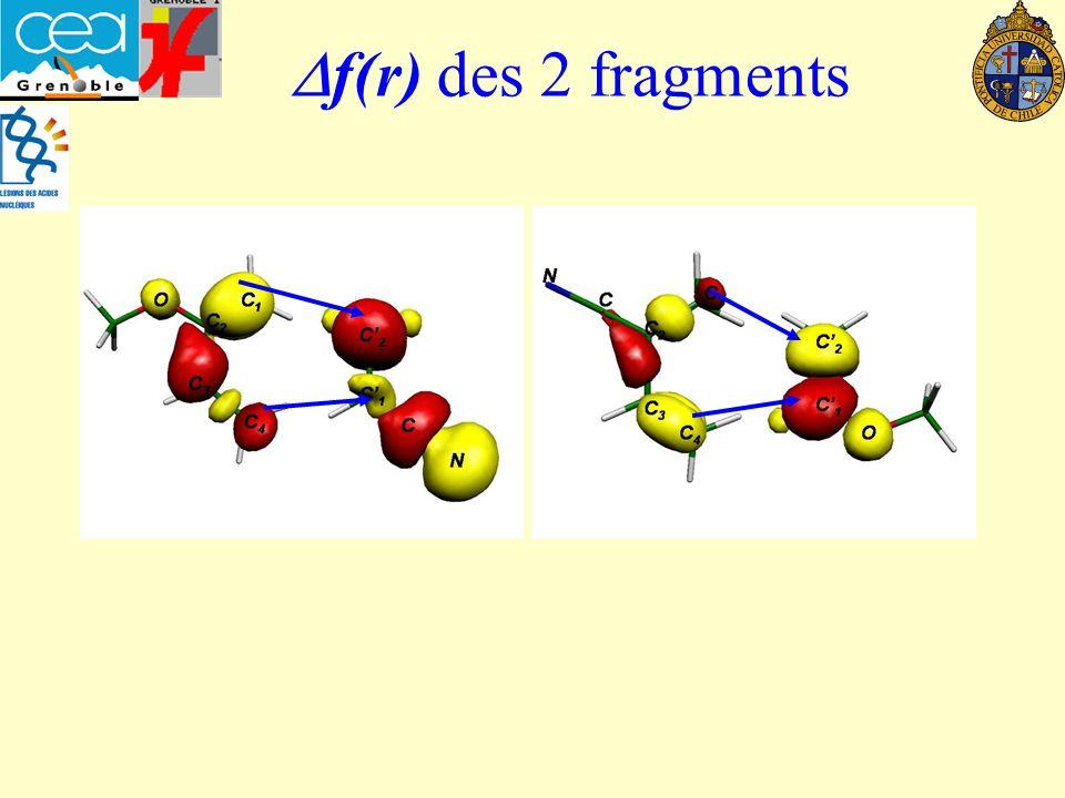 Df(r) des 2 fragments