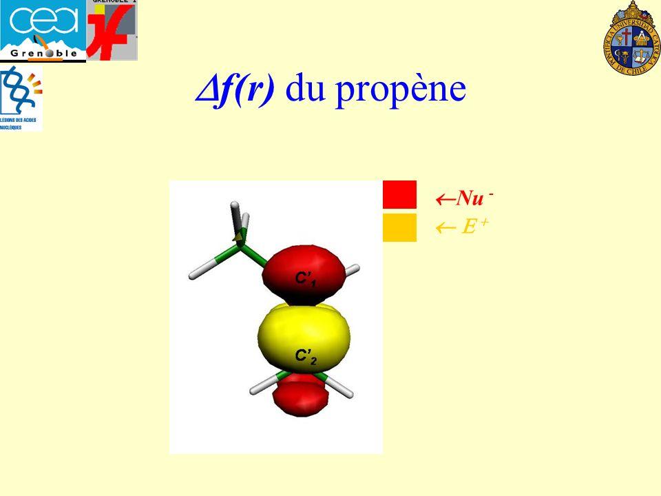 Df(r) du propène Nu -  E +