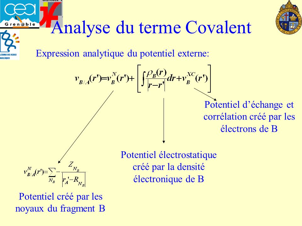Analyse du terme Covalent