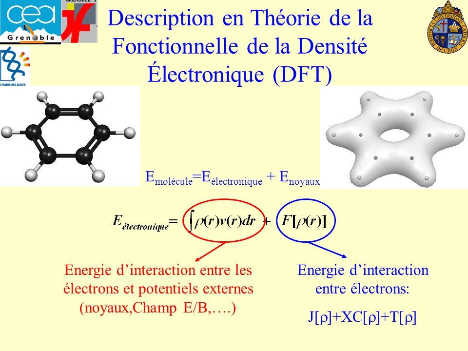 Energie d'interaction entre électrons: