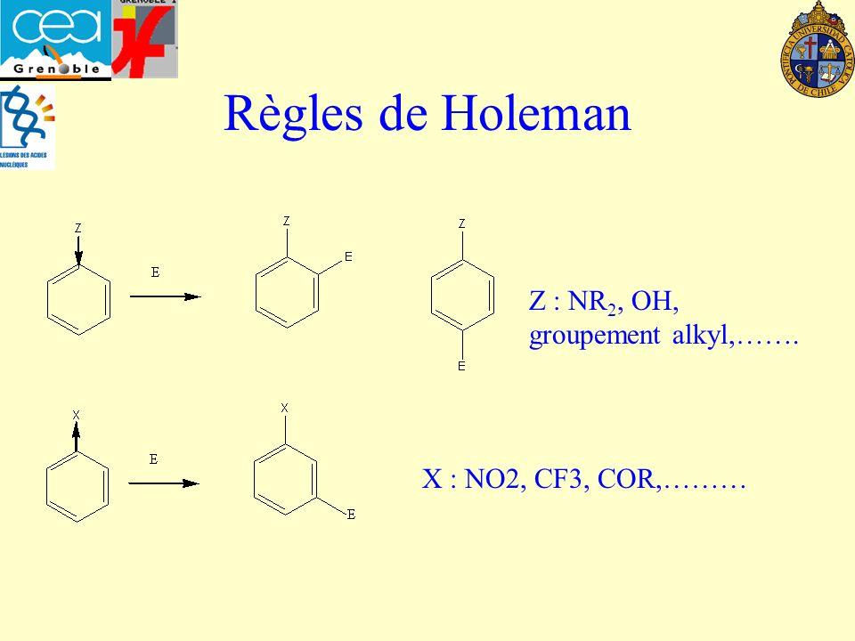 Règles de Holeman Z : NR2, OH, groupement alkyl,…….
