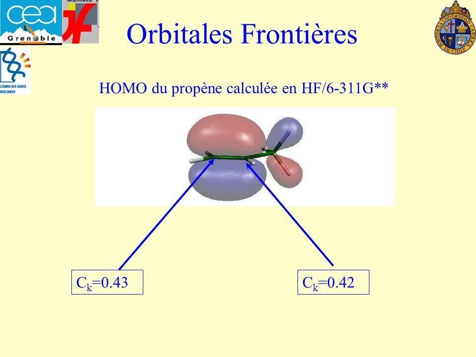 HOMO du propène calculée en HF/6-311G**