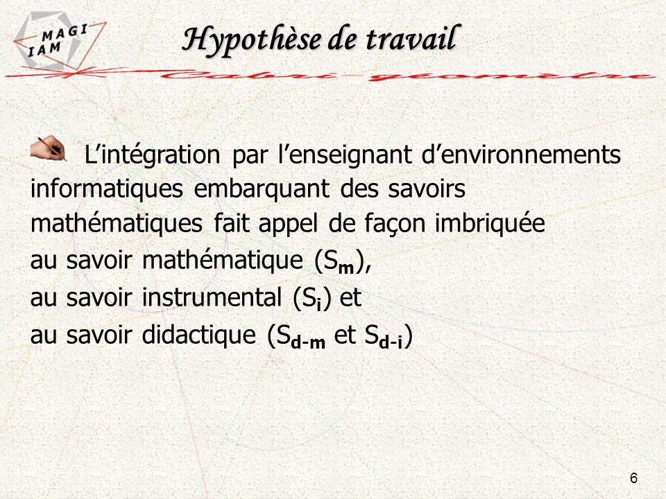 Hypothèse de travail L'intégration par l'enseignant d'environnements informatiques embarquant des savoirs mathématiques fait appel de façon imbriquée.