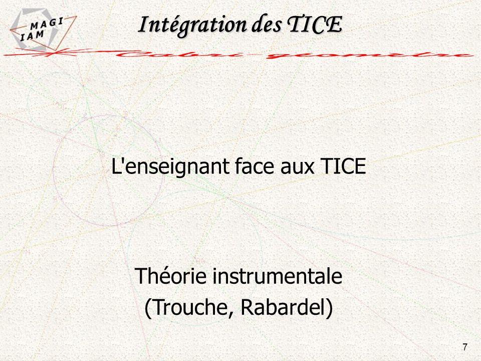 Intégration des TICE L enseignant face aux TICE Théorie instrumentale