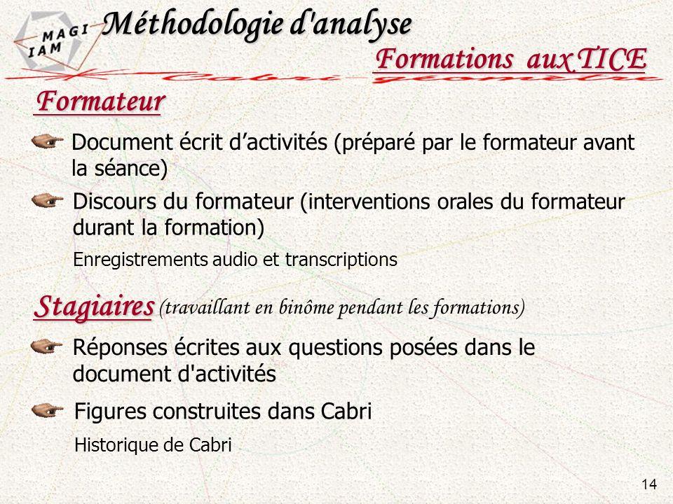 Méthodologie d analyse