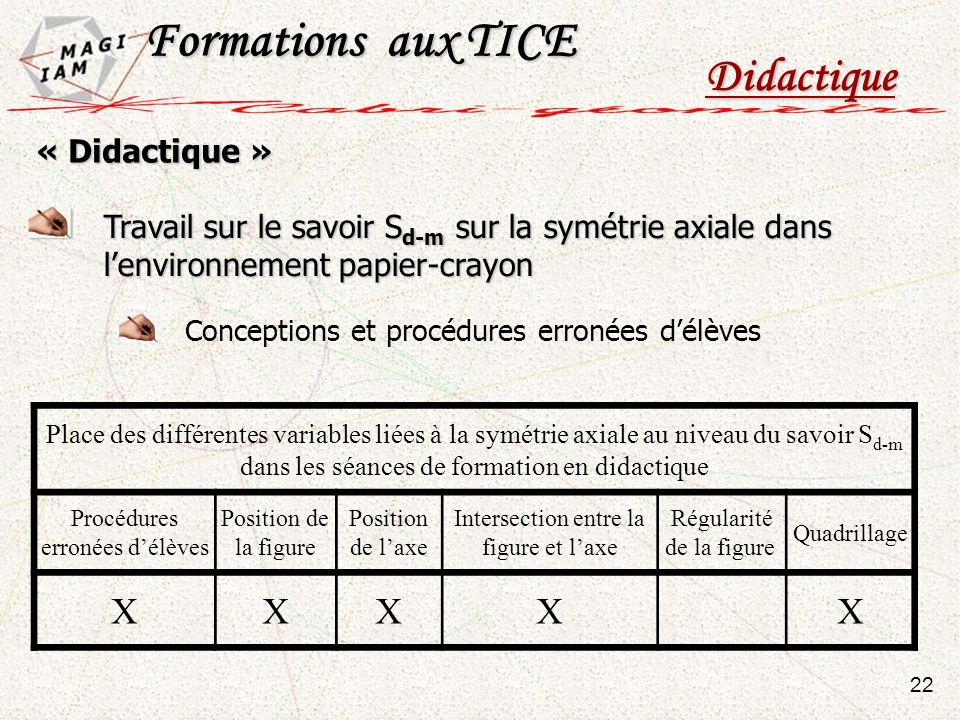 Formations aux TICE Didactique X « Didactique »