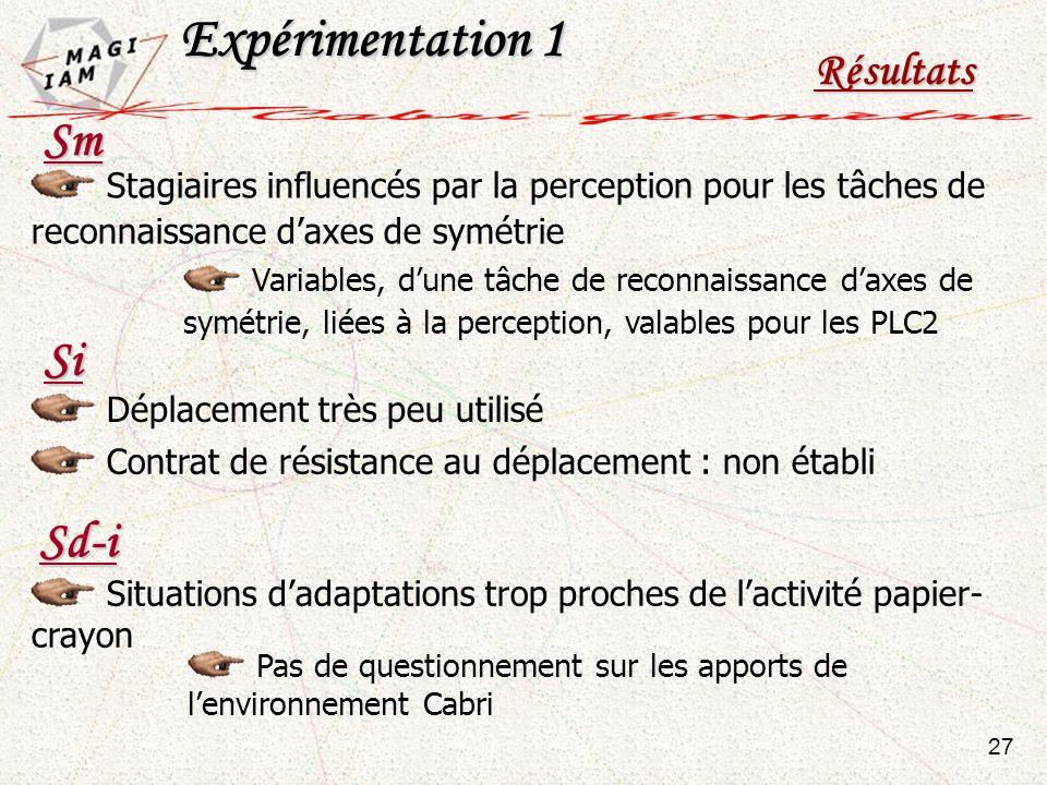Expérimentation 1 Sm Si Sd-i Résultats