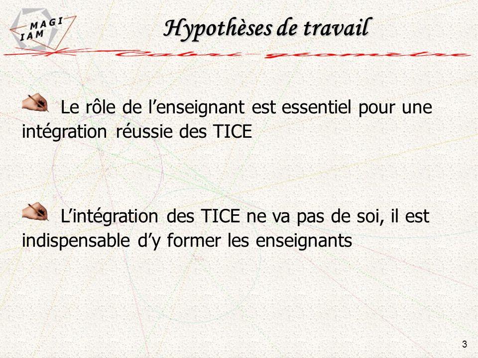 Hypothèses de travail Le rôle de l'enseignant est essentiel pour une intégration réussie des TICE.