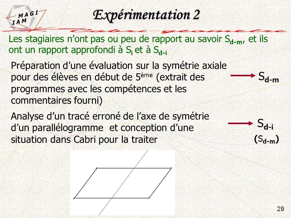 Expérimentation 2 Sd-m Sd-i