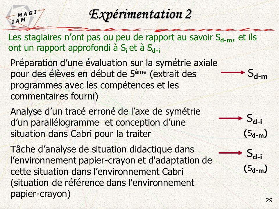 Expérimentation 2 Sd-m Sd-i Sd-i