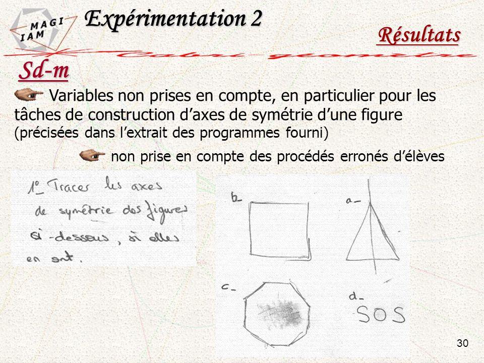 Expérimentation 2 Sd-m Résultats