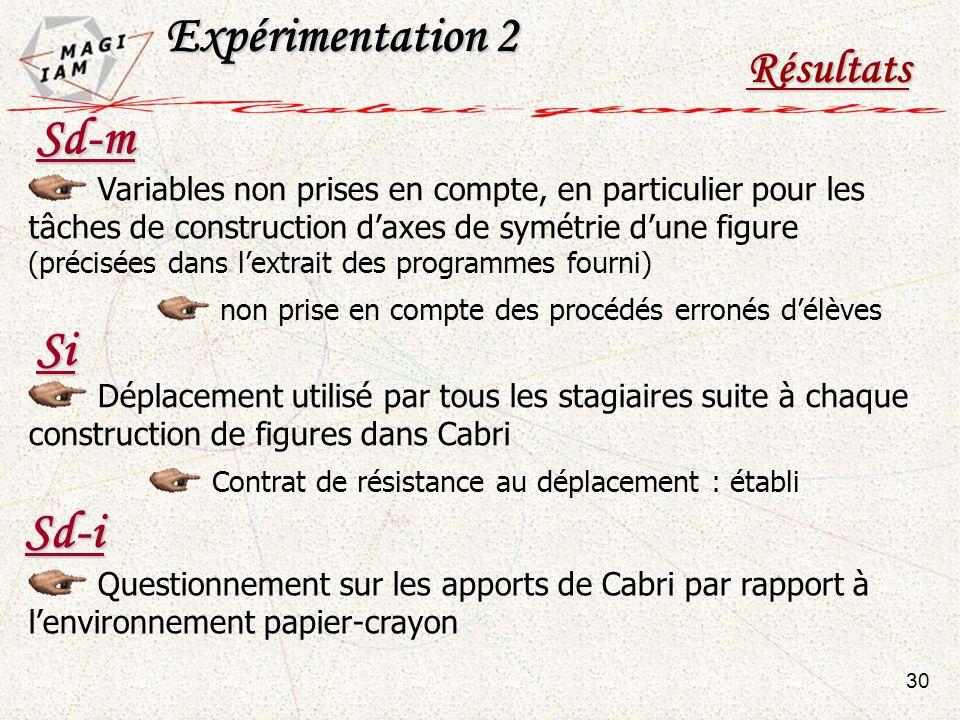 Expérimentation 2 Sd-m Si Sd-i Résultats