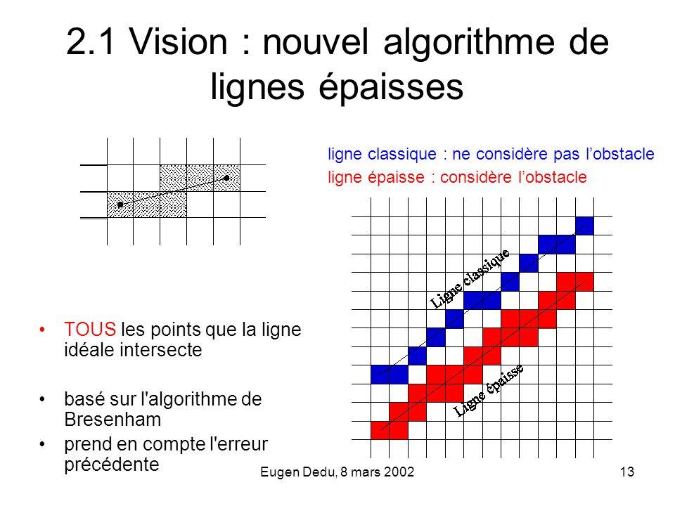 2.1 Vision : nouvel algorithme de lignes épaisses