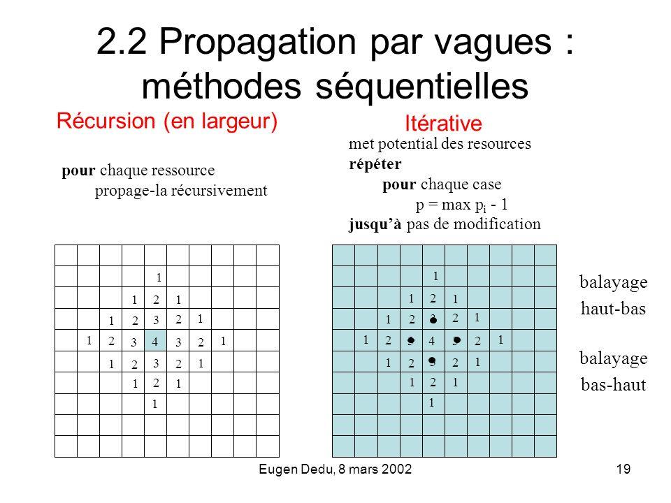 2.2 Propagation par vagues : méthodes séquentielles