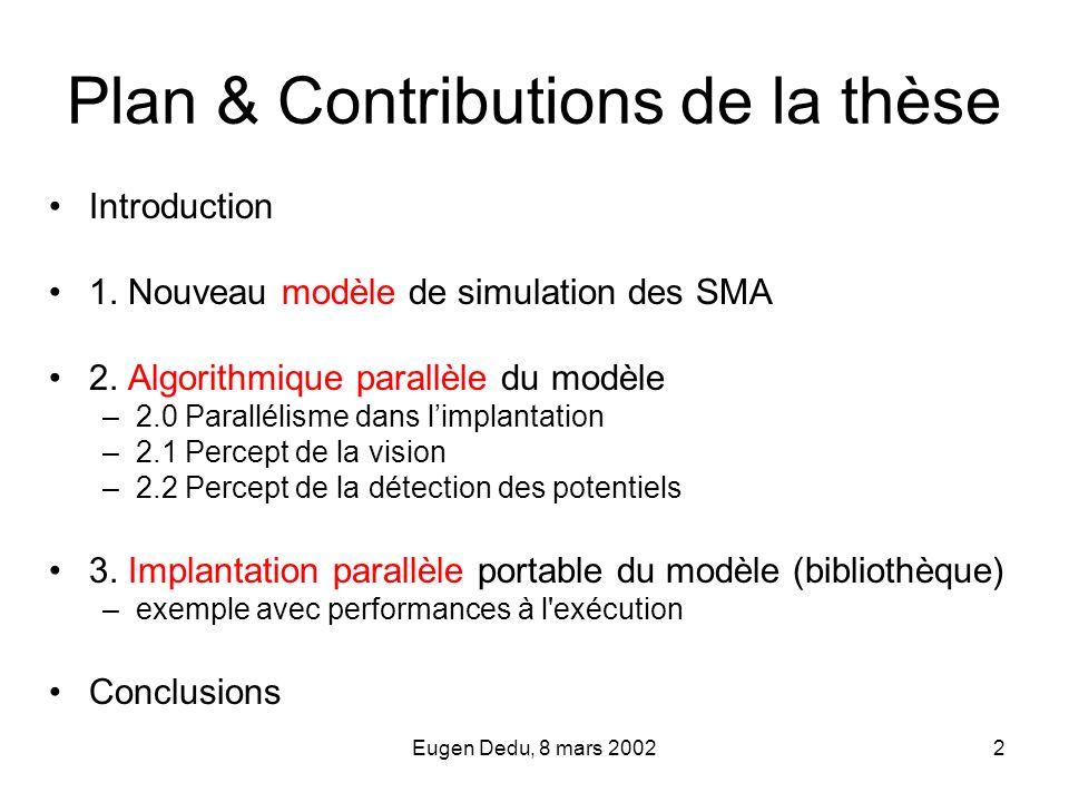 Plan & Contributions de la thèse