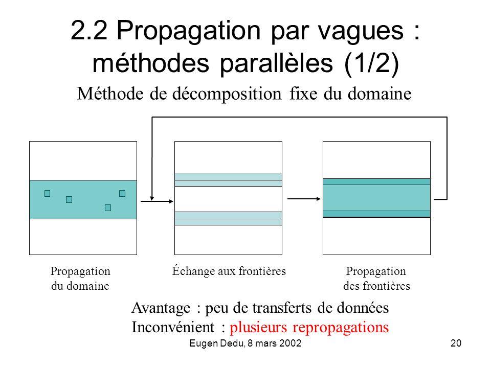 2.2 Propagation par vagues : méthodes parallèles (1/2)