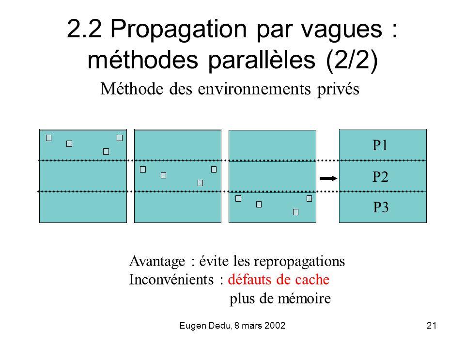 2.2 Propagation par vagues : méthodes parallèles (2/2)