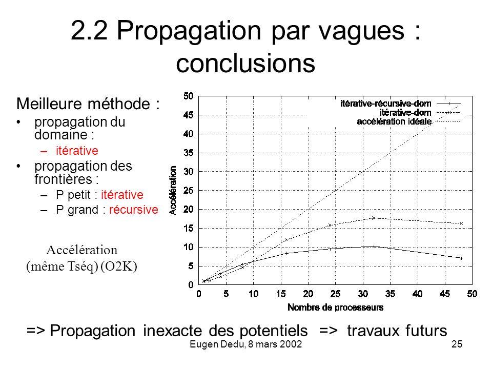 2.2 Propagation par vagues : conclusions