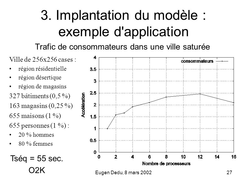 3. Implantation du modèle : exemple d application