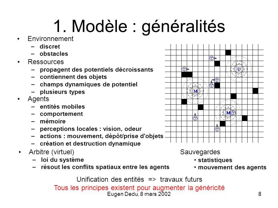 1. Modèle : généralités Environnement Ressources Agents Sauvegardes